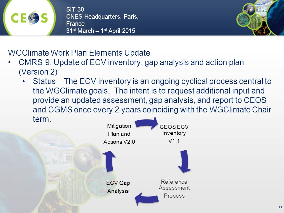 SIT-30 CNES Headquarters, Paris, France 31 st March – 1 st April WGClimate Work Plan Elements Update CMRS-9: Update of ECV inventory, gap analysis and action plan (Version 2) Status – The ECV inventory is an ongoing cyclical process central to the WGClimate goals.