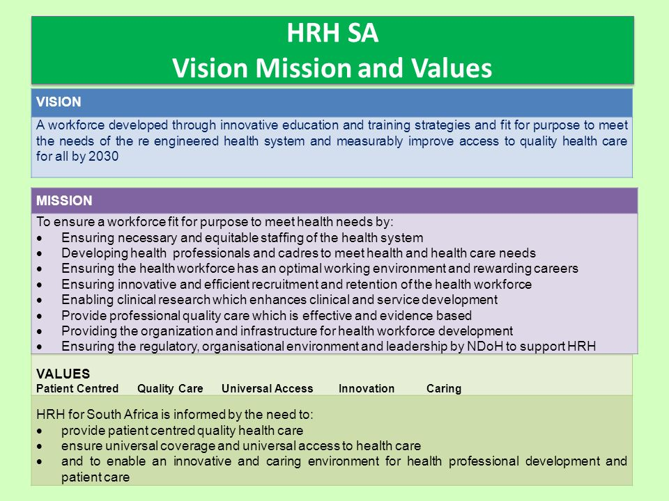 HRH SA Vision Mission and Values VISION A workforce developed through innovative education and training strategies and fit for purpose to meet the needs of the re engineered health system and measurably improve access to quality health care for all by 2030 MISSION To ensure a workforce fit for purpose to meet health needs by:  Ensuring necessary and equitable staffing of the health system  Developing health professionals and cadres to meet health and health care needs  Ensuring the health workforce has an optimal working environment and rewarding careers  Ensuring innovative and efficient recruitment and retention of the health workforce  Enabling clinical research which enhances clinical and service development  Provide professional quality care which is effective and evidence based  Providing the organization and infrastructure for health workforce development  Ensuring the regulatory, organisational environment and leadership by NDoH to support HRH VALUES Patient Centred Quality Care Universal Access Innovation Caring HRH for South Africa is informed by the need to:  provide patient centred quality health care  ensure universal coverage and universal access to health care  and to enable an innovative and caring environment for health professional development and patient care