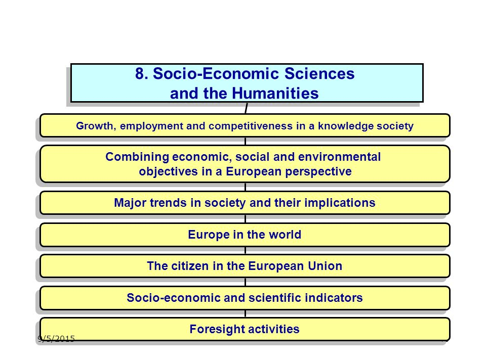 18 8. Socio-Economic Sciences and the Humanities 8.