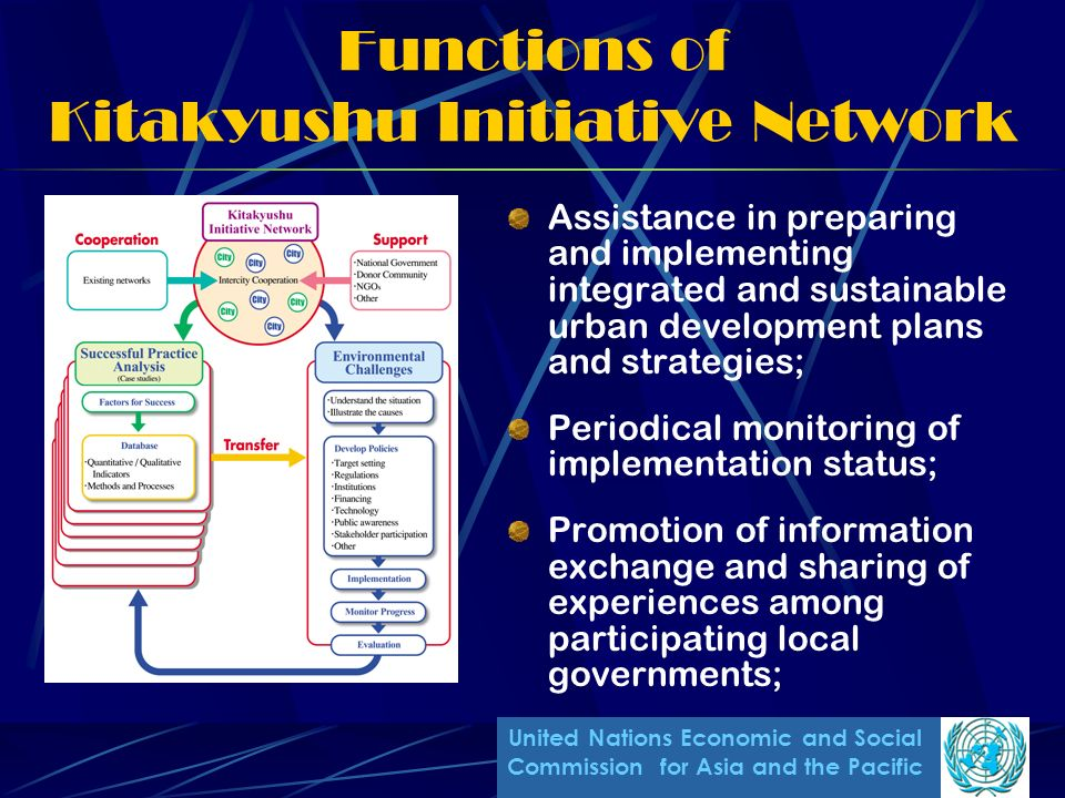 United Nations Economic and Social Commission for Asia and the Pacific Functions of Kitakyushu Initiative Network Assistance in preparing and implementing integrated and sustainable urban development plans and strategies; Periodical monitoring of implementation status; Promotion of information exchange and sharing of experiences among participating local governments;