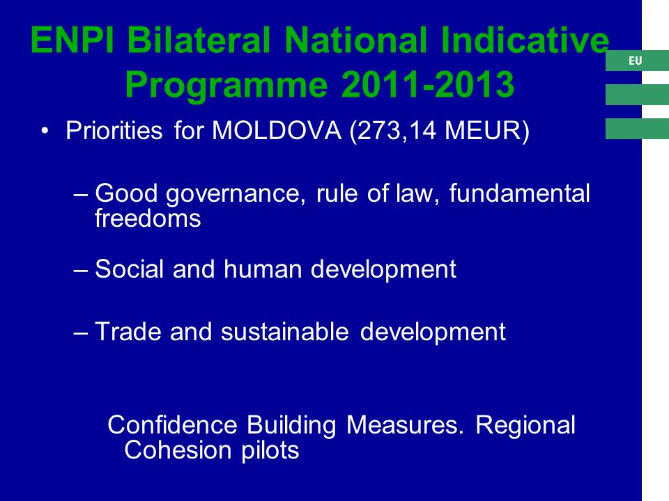 EU ENPI Bilateral National Indicative Programme Priorities for MOLDOVA (273,14 MEUR) –Good governance, rule of law, fundamental freedoms –Social and human development –Trade and sustainable development Confidence Building Measures.