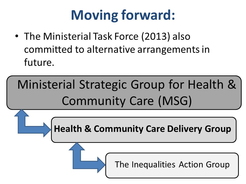 Moving forward: The Ministerial Task Force (2013) also committed to alternative arrangements in future.