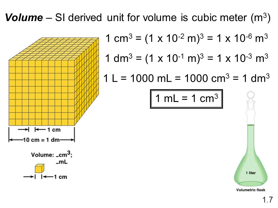 Volume – SI derived unit for volume is cubic meter (m 3 ) 1 cm 3 = (1 x m) 3 = 1 x m 3 1 dm 3 = (1 x m) 3 = 1 x m 3 1 L = 1000 mL = 1000 cm 3 = 1 dm 3 1 mL = 1 cm 3 1.7