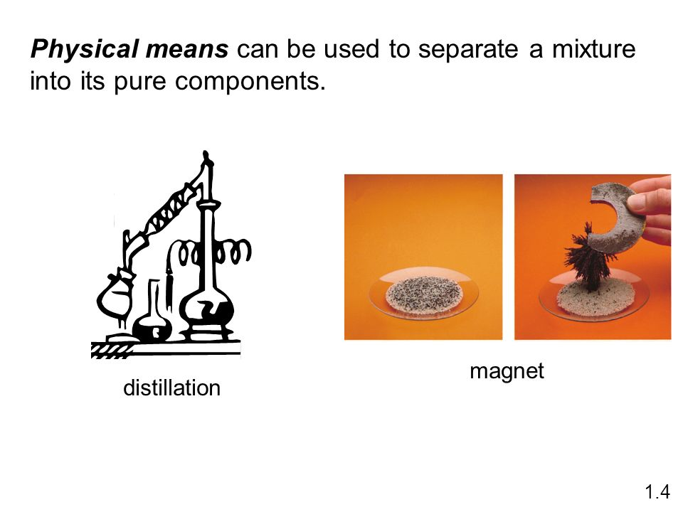 Physical means can be used to separate a mixture into its pure components. magnet 1.4 distillation