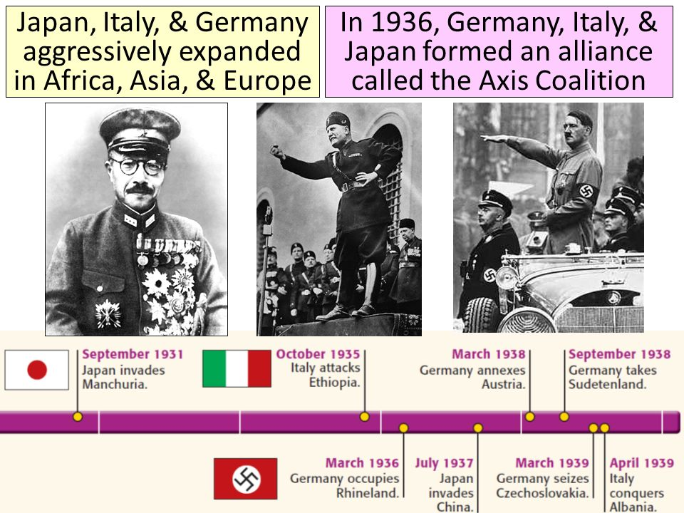 Japan, Italy, & Germany aggressively expanded in Africa, Asia, & Europe In 1936, Germany, Italy, & Japan formed an alliance called the Axis Coalition