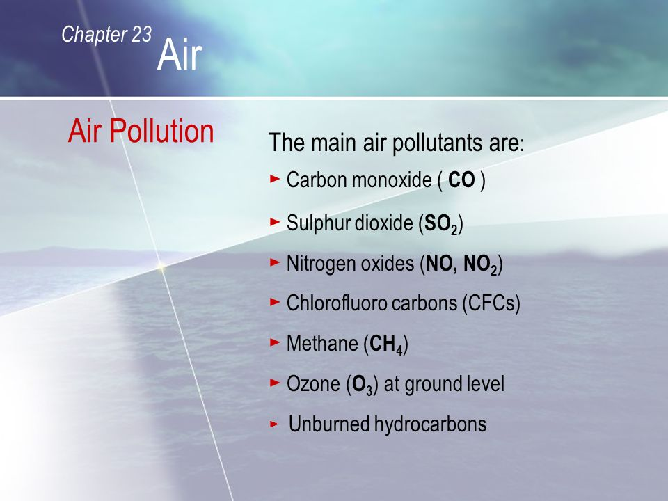Air Pollution The main air pollutants are : ► Carbon monoxide ( CO ) ► Sulphur dioxide ( SO 2 ) ► Nitrogen oxides ( NO, NO 2 ) ► Chlorofluoro carbons (CFCs) ► Methane ( CH 4 ) ► Ozone ( O 3 ) at ground level ► Unburned hydrocarbons Chapter 23 Air