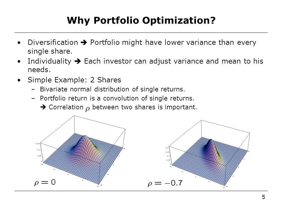 Portfolio-Optimization with Multi-Objective Evolutionary