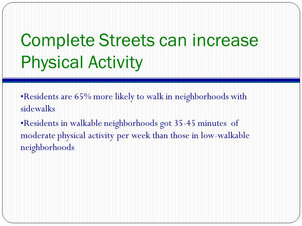 Complete Streets can increase Physical Activity Residents are 65% more likely to walk in neighborhoods with sidewalks Residents in walkable neighborhoods got minutes of moderate physical activity per week than those in low-walkable neighborhoods