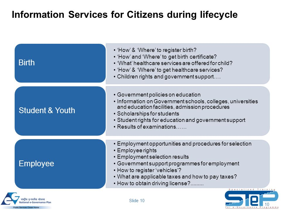Slide 1 Course E Governance Project Lifecycle Day 2 Session 3
