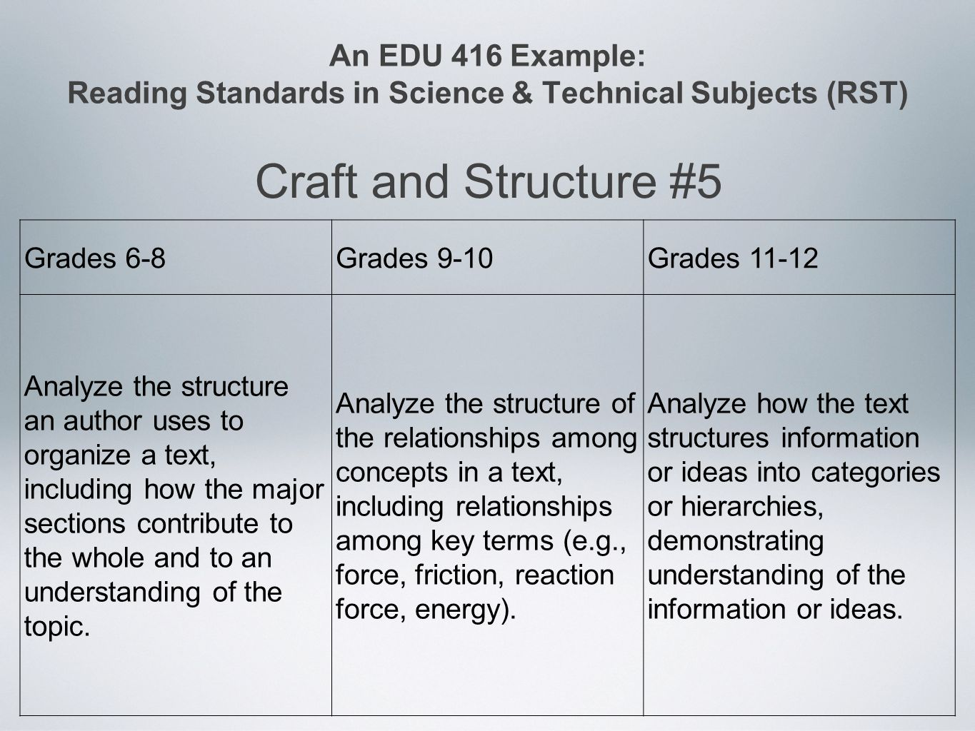 An EDU 416 Example: Reading Standards in Science & Technical Subjects (RST) Grades 6-8Grades 9-10Grades Analyze the structure an author uses to organize a text, including how the major sections contribute to the whole and to an understanding of the topic.