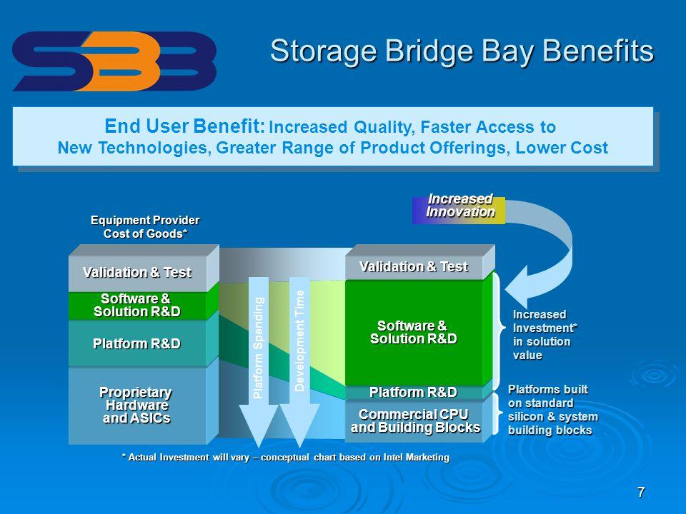STORAGE BRIDGE BAY PDF