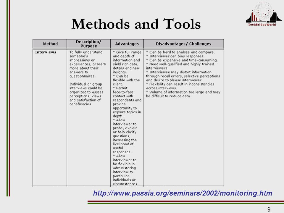 9 Methods and Tools
