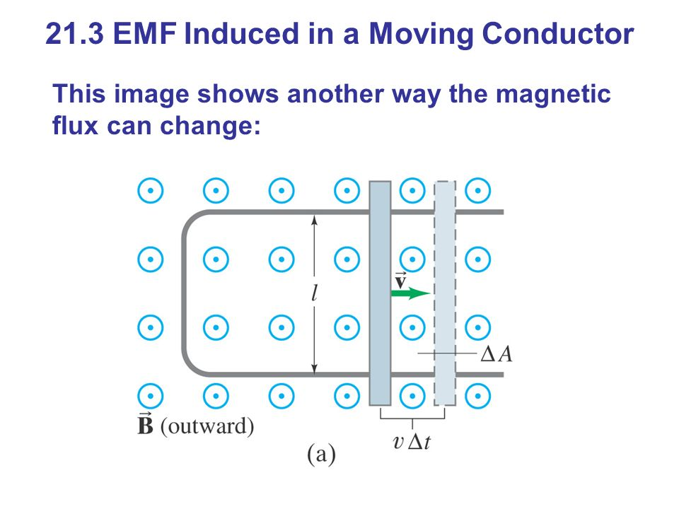 21.3 EMF Induced in a Moving Conductor This image shows another way the magnetic flux can change: