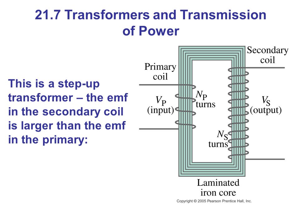 21.7 Transformers and Transmission of Power This is a step-up transformer – the emf in the secondary coil is larger than the emf in the primary: