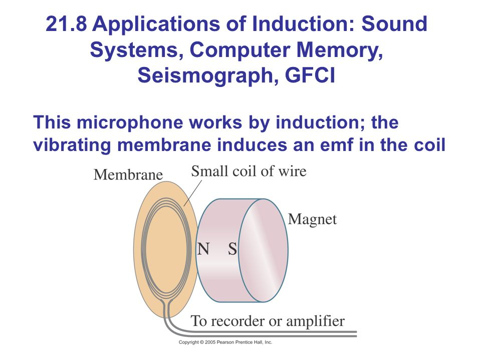 21.8 Applications of Induction: Sound Systems, Computer Memory, Seismograph, GFCI This microphone works by induction; the vibrating membrane induces an emf in the coil