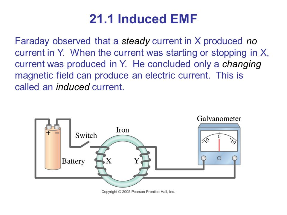 21.1 Induced EMF Faraday observed that a steady current in X produced no current in Y.