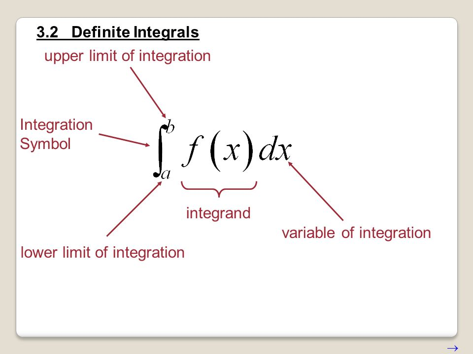 3.2 Definite Integrals Integration Symbol lower limit of integration upper limit of integration integrand variable of integration