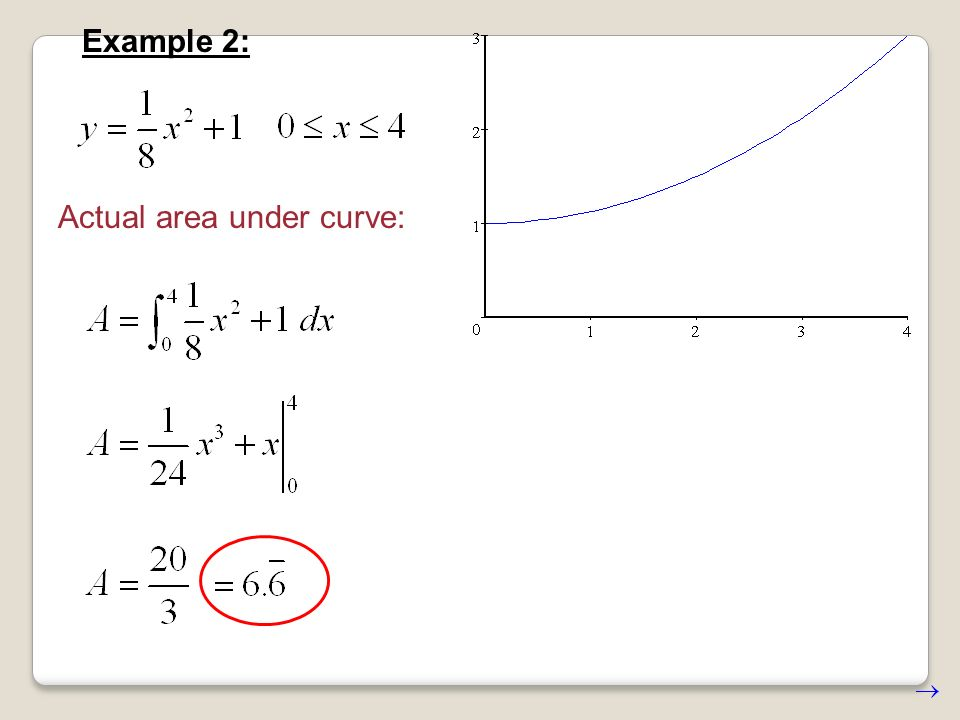 Actual area under curve: Example 2: