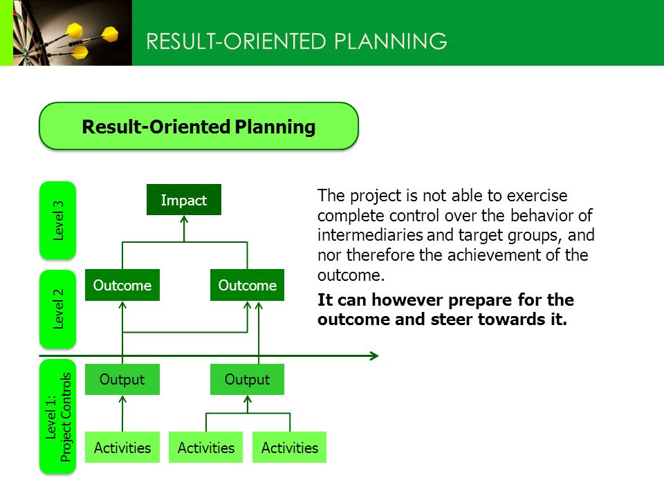 RESULT-ORIENTED PLANNING Impact Outcome Activities Output Outcome The project is not able to exercise complete control over the behavior of intermediaries and target groups, and nor therefore the achievement of the outcome.