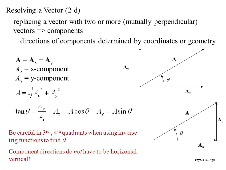 Phys211C1V p6 Resolving a Vector (2-d) replacing a vector with two or more (mutually perpendicular) vectors => components directions of components determined by coordinates or geometry.