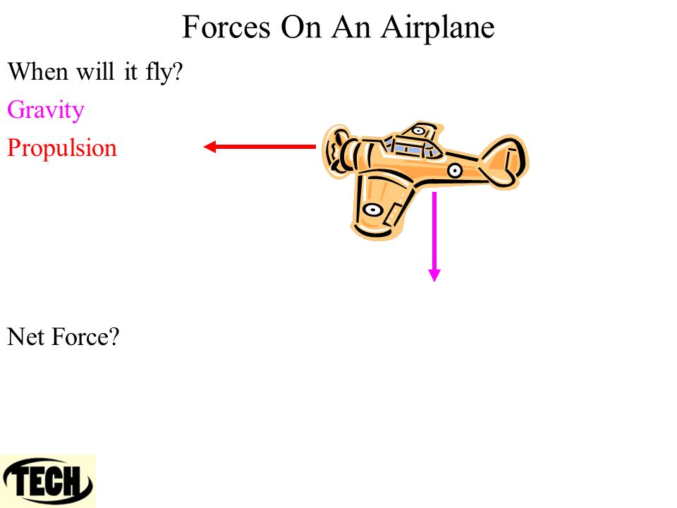 Forces On An Airplane When will it fly Gravity Propulsion Net Force