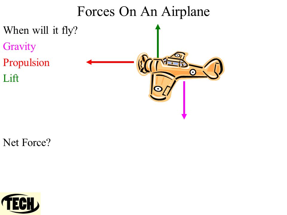 Forces On An Airplane When will it fly Gravity Propulsion Lift Net Force