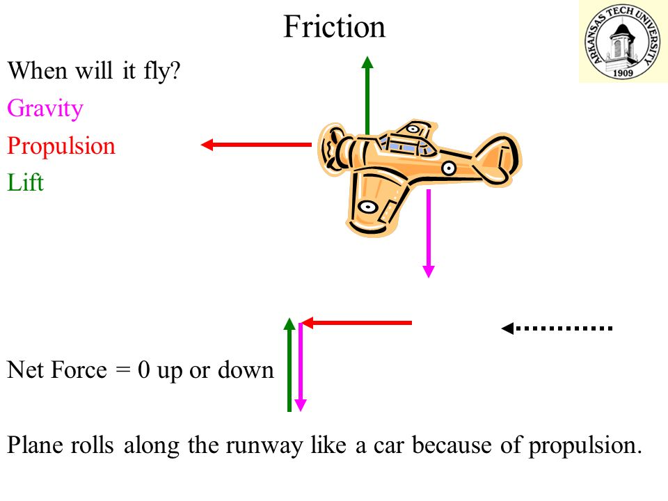 Friction When will it fly.