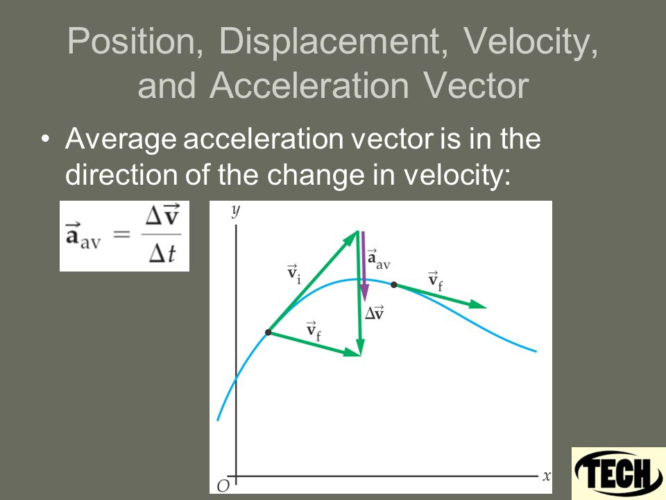 Position, Displacement, Velocity, and Acceleration Vector Average acceleration vector is in the direction of the change in velocity: