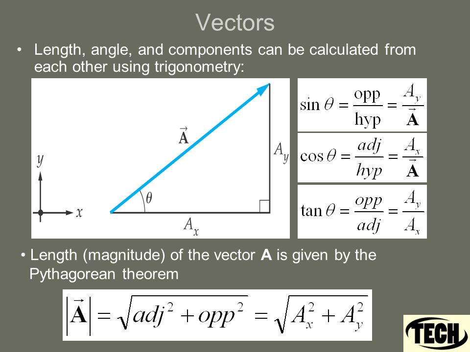 Vectors Length, angle, and components can be calculated from each other using trigonometry: Length (magnitude) of the vector A is given by the Pythagorean theorem