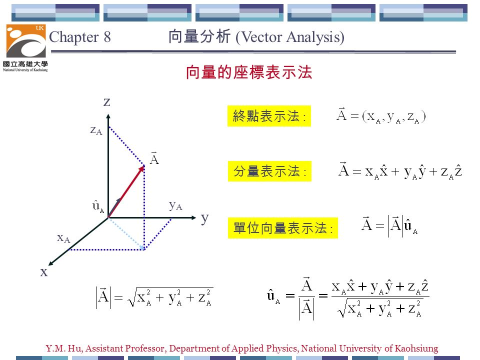 Y.M. Hu, Assistant Professor, ...