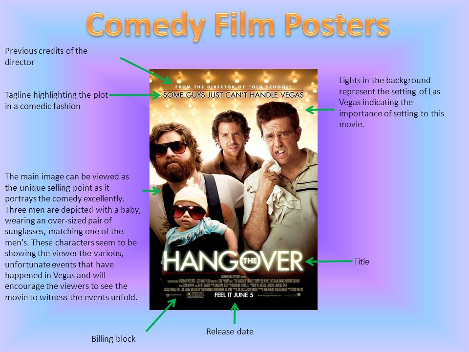 There Are Various Types Of Movie Posters Such As Teaser Trailer