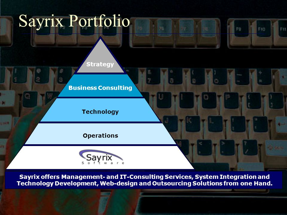 Strategy Business Consulting Technology Operations Sayrix offers Management- and IT-Consulting Services, System Integration and Technology Development, Web-design and Outsourcing Solutions from one Hand.