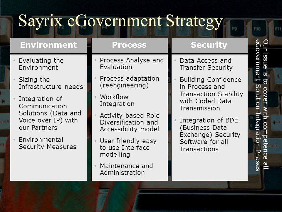 Sayrix eGovernment Strategy Environment  Evaluating the Environment  Sizing the Infrastructure needs  Integration of Communication Solutions (Data and Voice over IP) with our Partners  Environmental Security Measures Process  Process Analyse and Evaluation  Process adaptation (reengineering)  Workflow Integration  Activity based Role Diversification and Accessibility model  User friendly easy to use Interface modelling  Maintenance and Administration Security  Data Access and Transfer Security  Building Confidence in Process and Transaction Stability with Coded Data Transmission  Integration of BDE (Business Data Exchange) Security Software for all Transactions Our issue is to cover with competence alleGovernment Solution Integration Phases