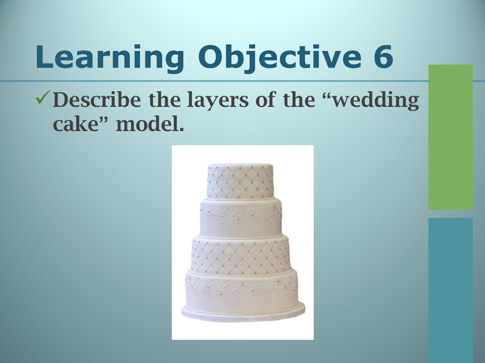 Learning Objective 6 Describe the layers of the wedding cake model.