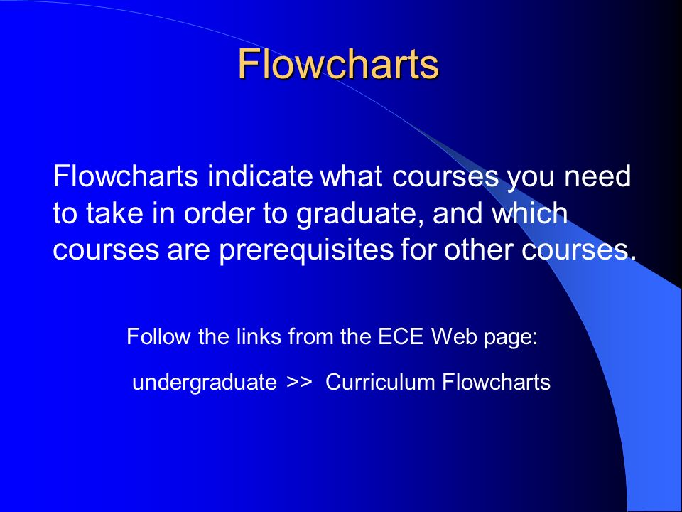 Flowcharts Flowcharts indicate what courses you need to take in order to graduate, and which courses are prerequisites for other courses.