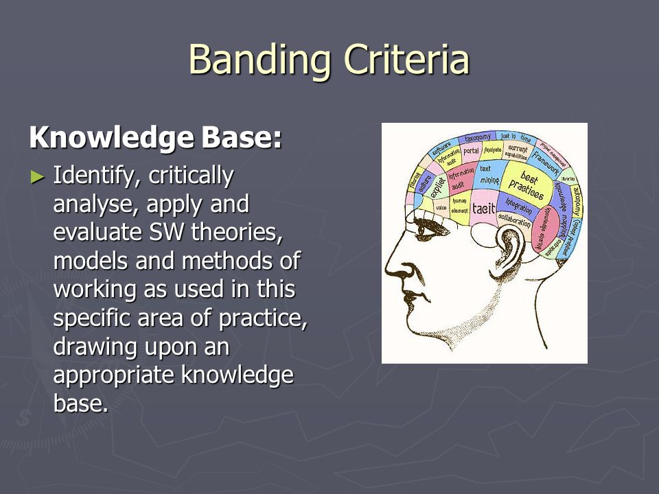 Banding Criteria Knowledge Base: ► Identify, critically analyse, apply and evaluate SW theories, models and methods of working as used in this specific area of practice, drawing upon an appropriate knowledge base.