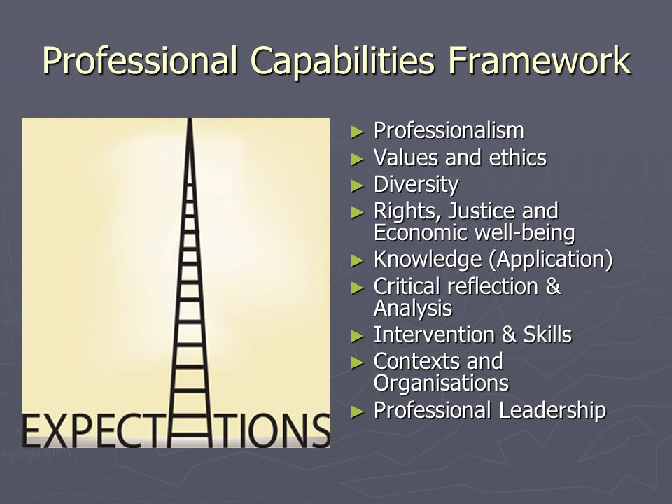 Professional Capabilities Framework ► Professionalism ► Values and ethics ► Diversity ► Rights, Justice and Economic well-being ► Knowledge (Application) ► Critical reflection & Analysis ► Intervention & Skills ► Contexts and Organisations ► Professional Leadership