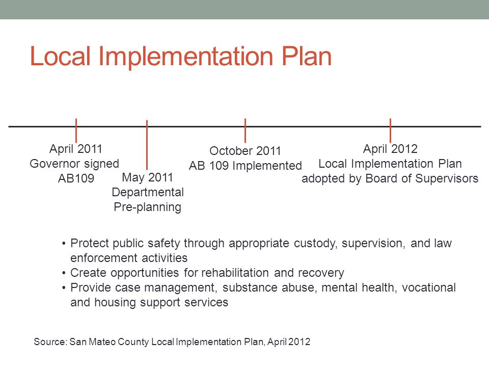 Local Implementation Plan Source: San Mateo County Local Implementation Plan, April 2012 April 2011 Governor signed AB109 October 2011 AB 109 Implemented April 2012 Local Implementation Plan adopted by Board of Supervisors Protect public safety through appropriate custody, supervision, and law enforcement activities Create opportunities for rehabilitation and recovery Provide case management, substance abuse, mental health, vocational and housing support services May 2011 Departmental Pre-planning