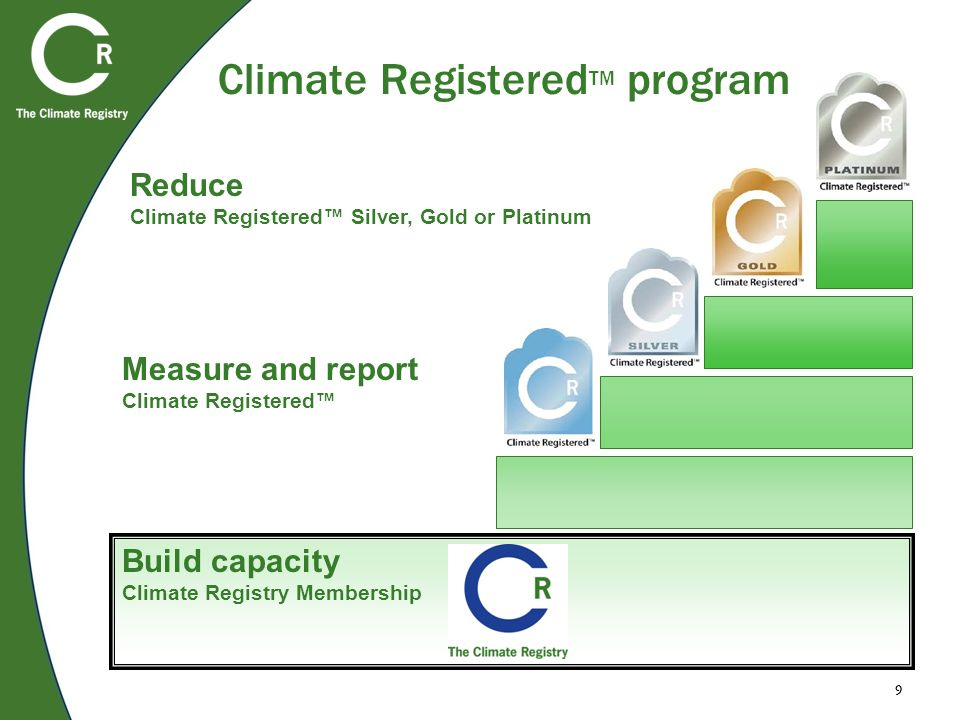 99 Climate Registered TM program Build capacity Climate Registry Membership Measure and report Climate Registered™ Reduce Climate Registered™ Silver, Gold or Platinum