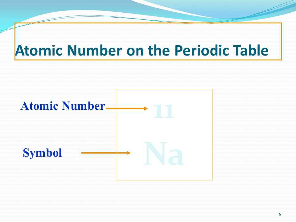 Atoms and elements 1 eaturerelated ppt download 6 atomic number on the periodic table 11 na 6 atomic number symbol urtaz Image collections
