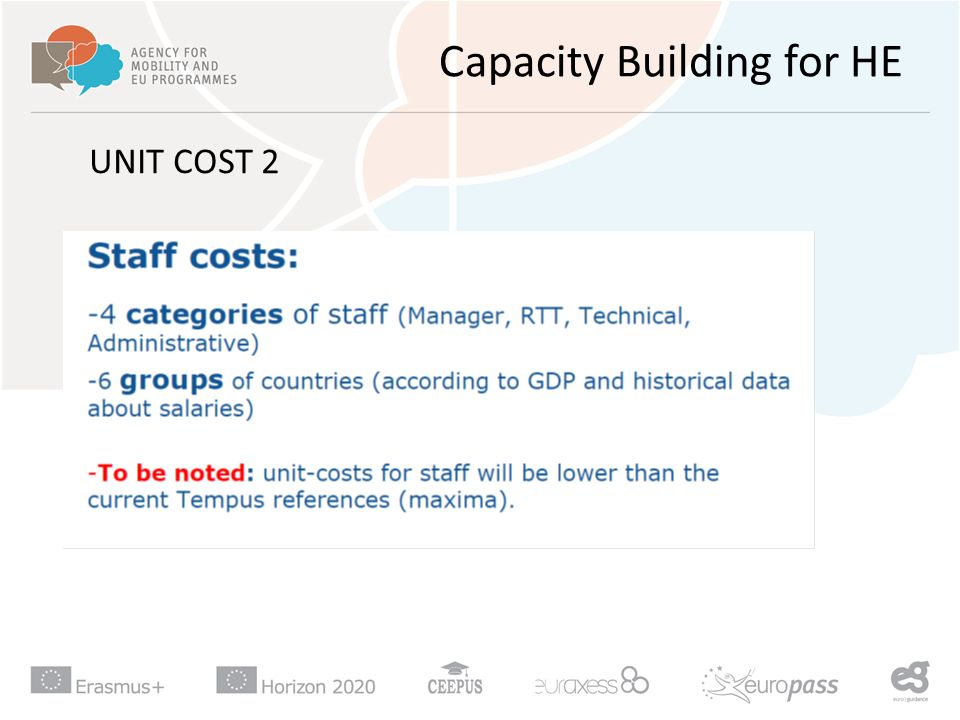 Capacity Building for HE UNIT COST 2