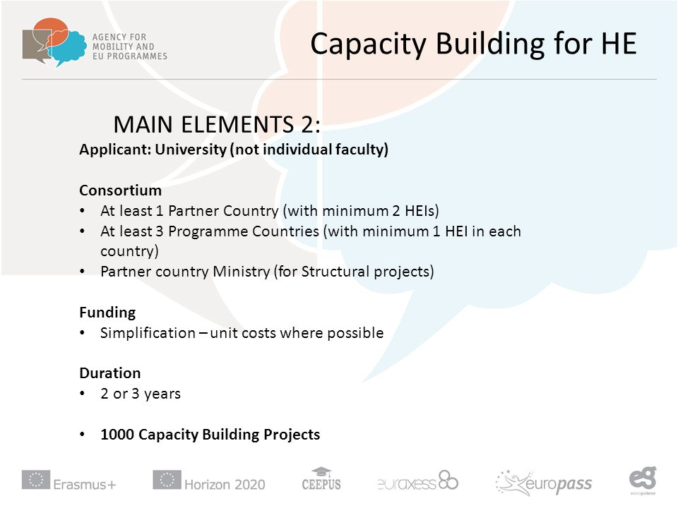 Capacity Building for HE MAIN ELEMENTS 2: Applicant: University (not individual faculty) Consortium At least 1 Partner Country (with minimum 2 HEIs) At least 3 Programme Countries (with minimum 1 HEI in each country) Partner country Ministry (for Structural projects) Funding Simplification – unit costs where possible Duration 2 or 3 years 1000 Capacity Building Projects