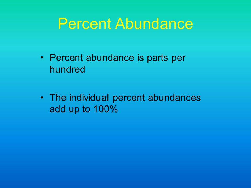Percent Abundance Percent abundance is parts per hundred The individual percent abundances add up to 100%