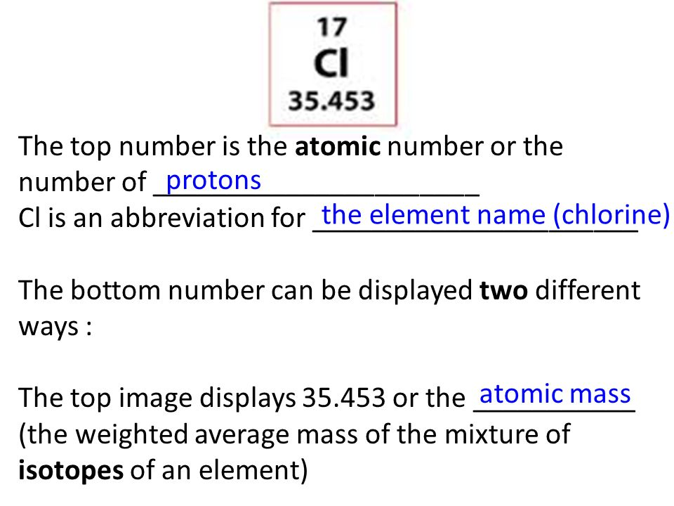 The top number is the atomic number or the number of ______________________ Cl is an abbreviation for ______________________ The bottom number can be displayed two different ways : The top image displays or the ___________ (the weighted average mass of the mixture of isotopes of an element) protons the element name (chlorine) atomic mass