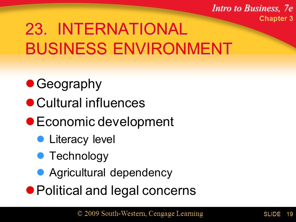 Intro to Business, 7e © 2009 South-Western, Cengage Learning SLIDE Chapter
