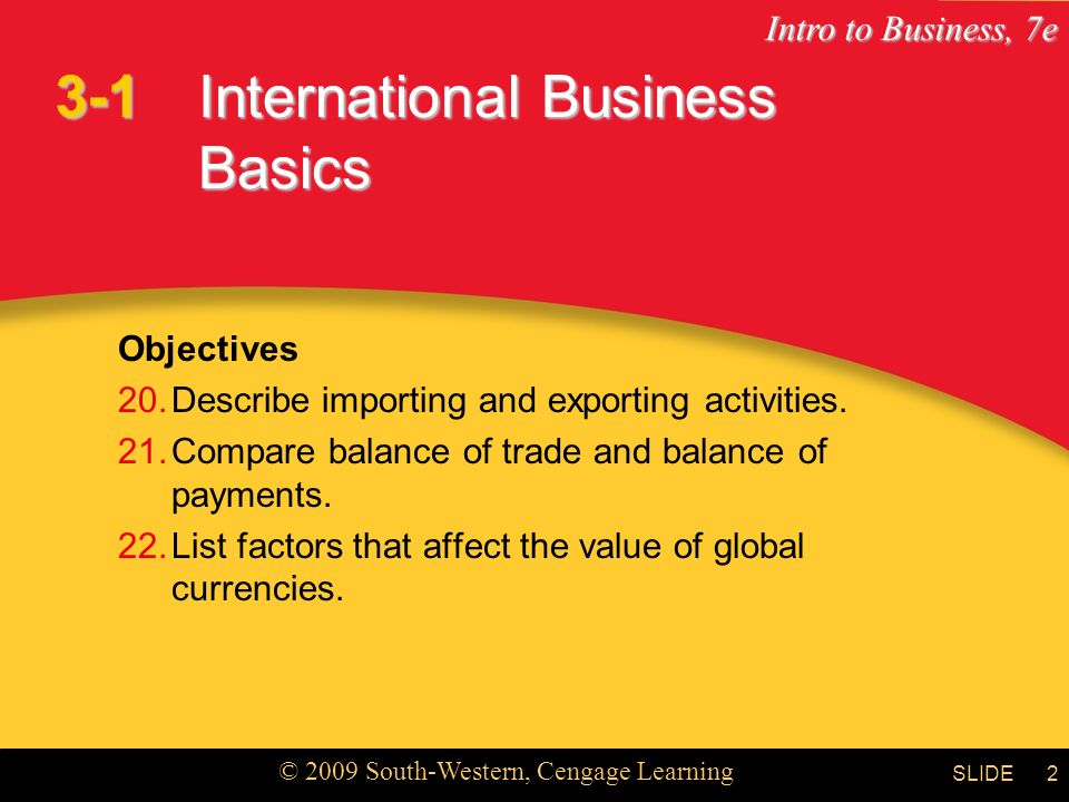 Intro to Business, 7e © 2009 South-Western, Cengage Learning SLIDE2 International Business Basics Objectives 20.Describe importing and exporting activities.