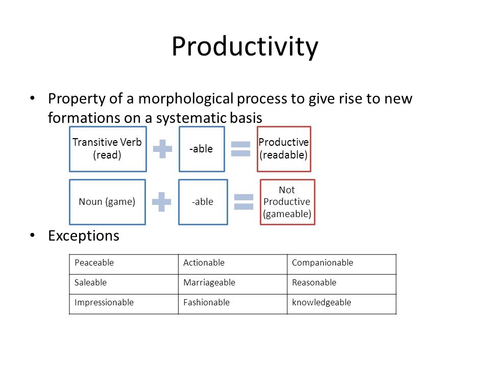Productivity Property of a morphological process to give rise to new formations on a systematic basis Exceptions Transitive Verb (read) -able Productive (readable) Noun (game)-able Not Productive (gameable) PeaceableActionableCompanionable SaleableMarriageableReasonable ImpressionableFashionableknowledgeable