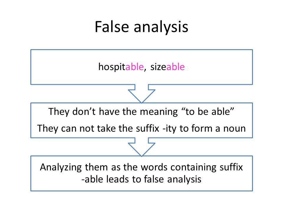False analysis Analyzing them as the words containing suffix -able leads to false analysis They don't have the meaning to be able They can not take the suffix -ity to form a noun hospitable, sizeable