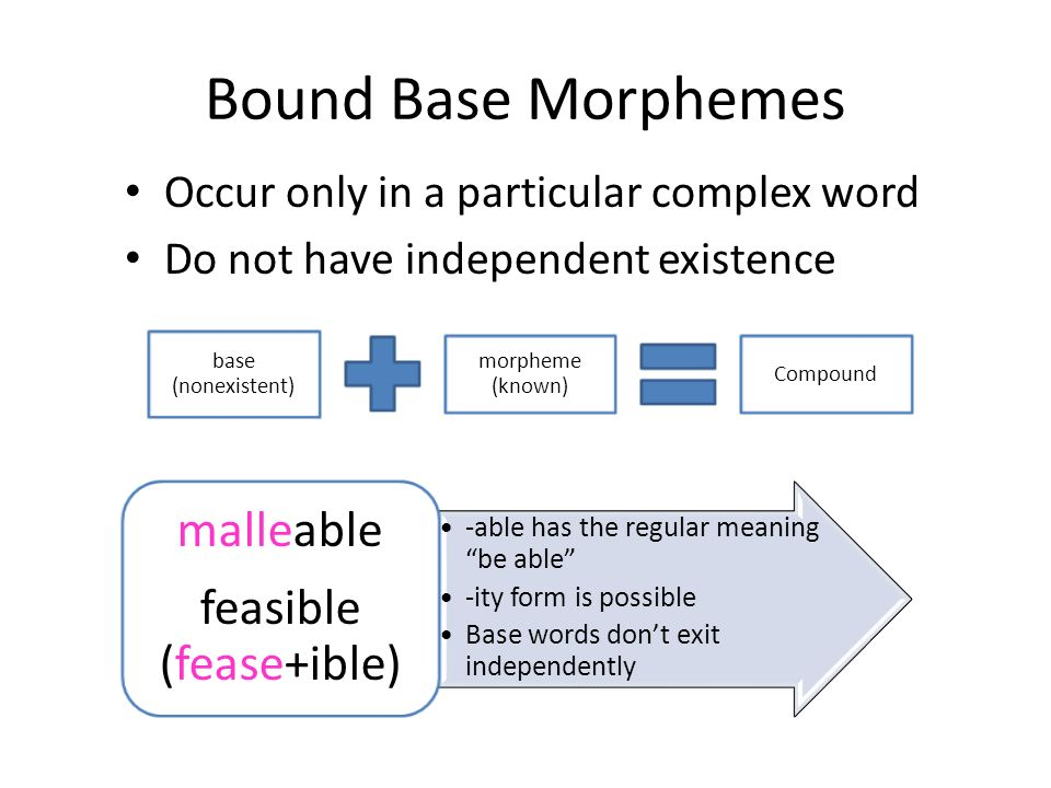 Bound Base Morphemes Occur only in a particular complex word Do not have independent existence base (nonexistent) morpheme (known) Compound -able has the regular meaning be able -ity form is possible Base words don't exit independently malleable feasible (fease+ible)