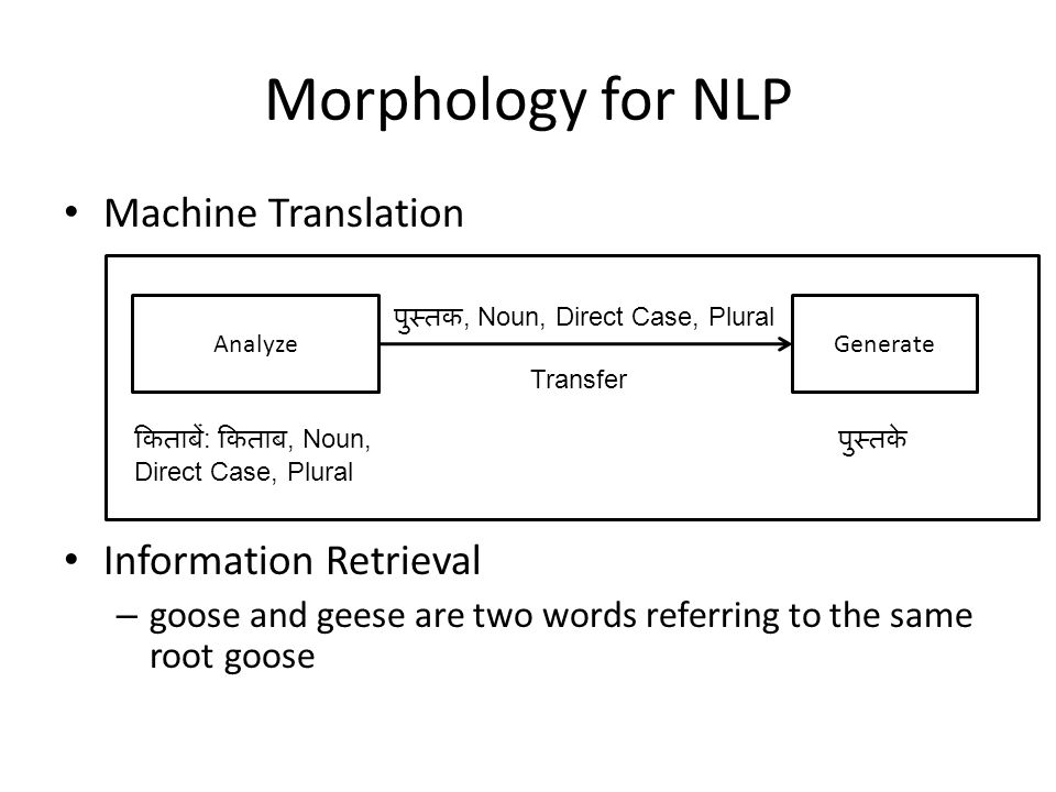 Morphology for NLP Machine Translation Information Retrieval – goose and geese are two words referring to the same root goose AnalyzeGenerate Transfer किताबें : किताब, Noun, Direct Case, Plural पुस्तक, Noun, Direct Case, Plural पुस्तके